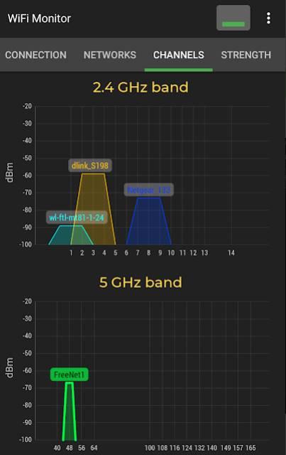 wifi monitor phan tich mang wifi