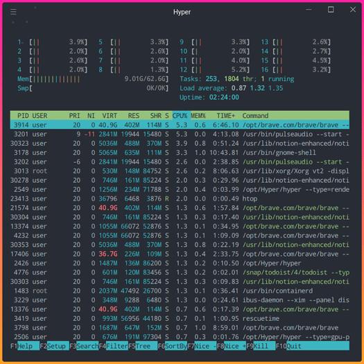 3 công cụ giám sát và tối ưu hóa hệ thống Linux 34