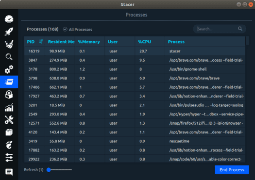 3 công cụ giám sát và tối ưu hóa hệ thống Linux 39