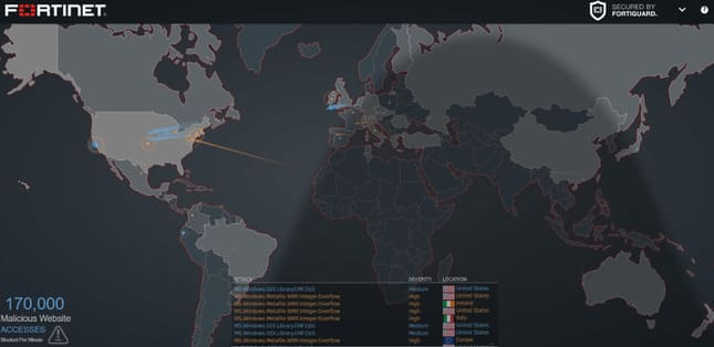 Fortinet cyber map attack