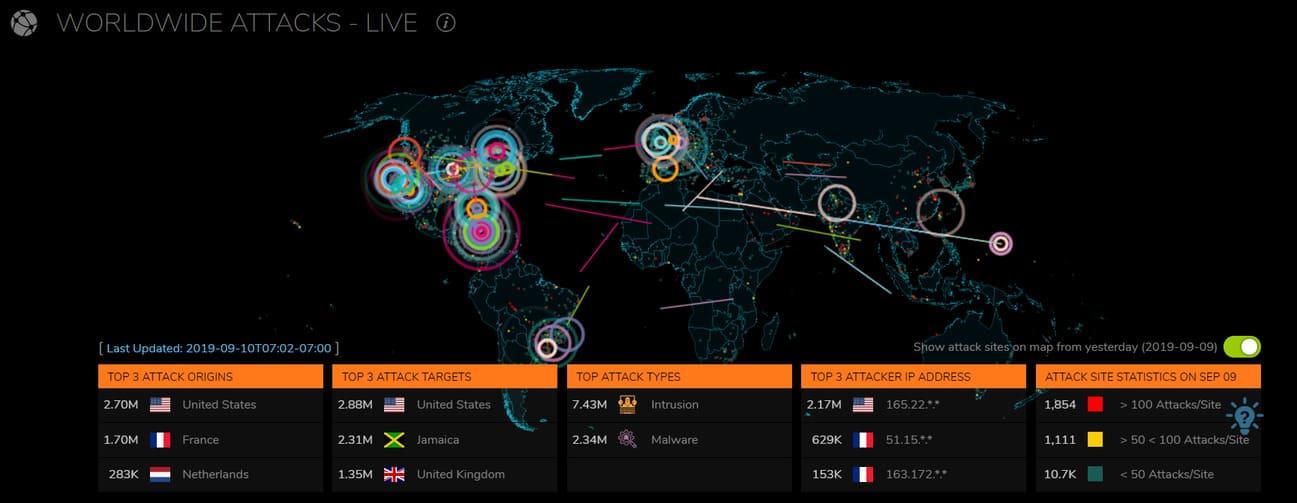SonicWall bản đồ tấn công mạng