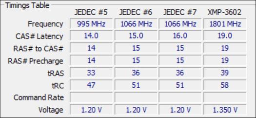 Cách ép xung RAM - Overlock RAM giúp tăng tốc nhanh hơn 22