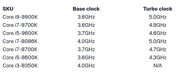 Hướng dẫn Ép xung CPU - Overclock CPU tăng tốc độ lên 100% 13