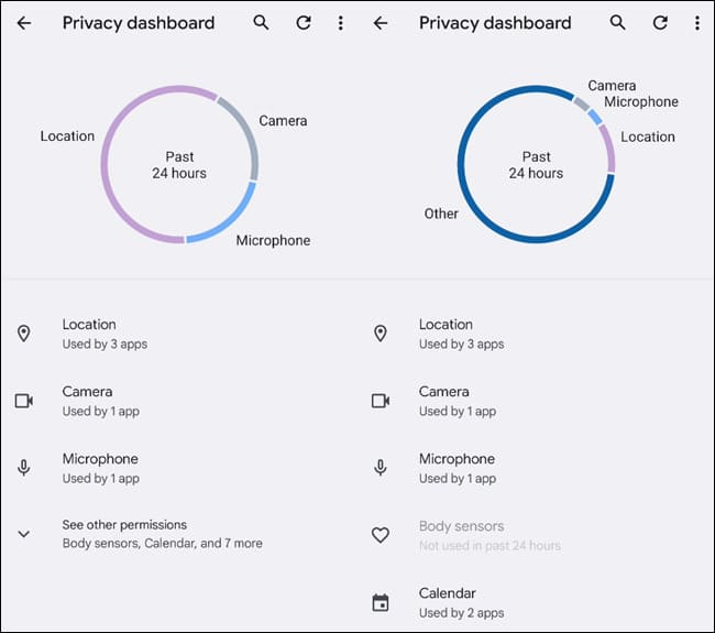 Privacy Dashboard có tác dụng gì?
