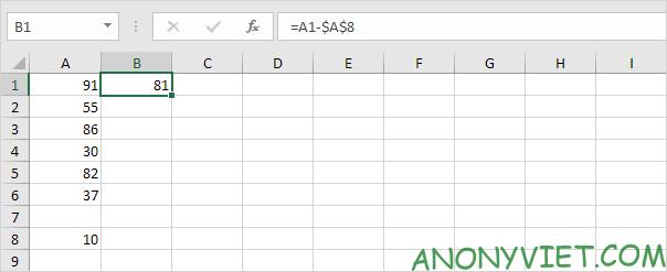Phép trừ với số bị trừ giữ nguyên Excel