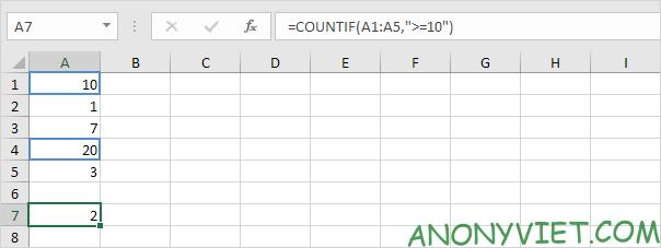 Bài 104: Cách sử dụng hàm COUNTIF trong Excel 93