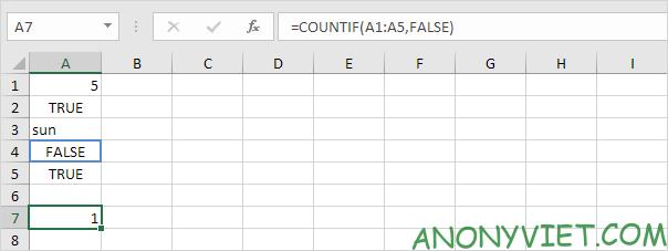 Bài 104: Cách sử dụng hàm COUNTIF trong Excel 103