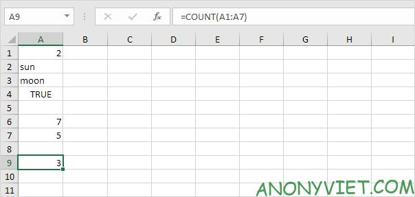 Hàm COUNT Excel