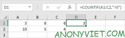 Kết quả của CountIf Excel