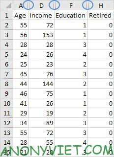 Các cột bị ẩn Excel