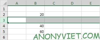 Kết quả khi chèn dòng Excel