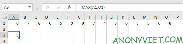 Hàm MAX Excel