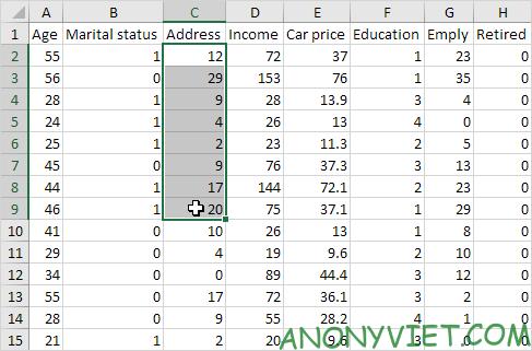 Khoảng cần ẩn Excel