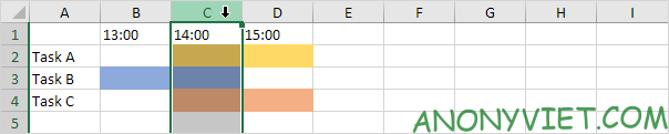 Chọn cột C Excel