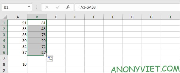 Kết quả của giữ nguyên số bị trừ Excel