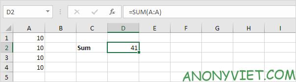 Hàm SUM Excel