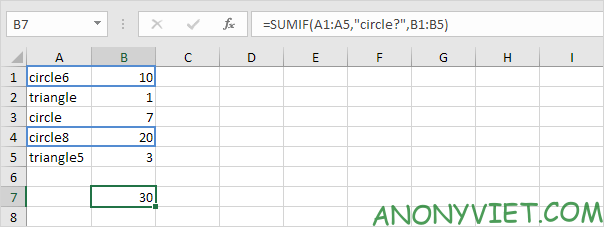Hàm SUMIF Excel