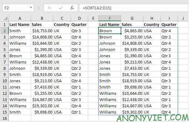 Bài 214: Hàm Soft trong Excel