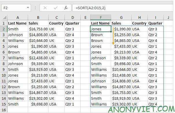 Bài 214: Hàm Soft trong Excel 25