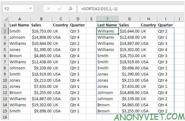 Bài 214: Hàm Soft trong Excel 26