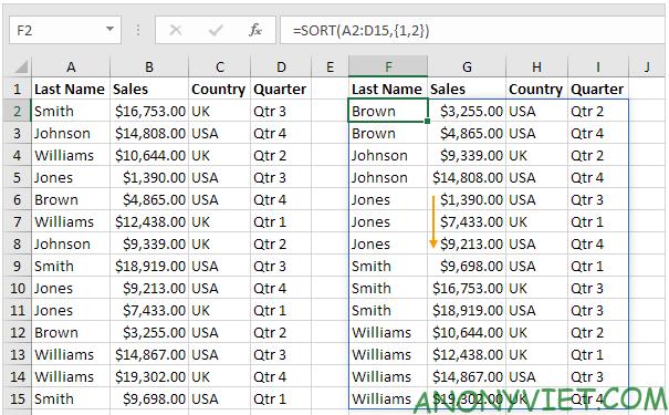 Bài 214: Hàm Soft trong Excel 27