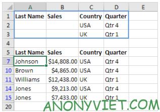 Bài 217: Lọc Nâng cao ( Advanced Filter) trong Excel 32