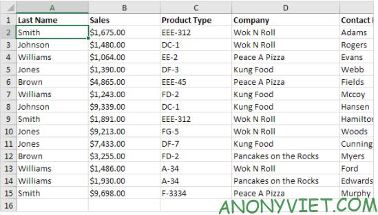 Bài 218: Mẫu dữ liệu trong Excel