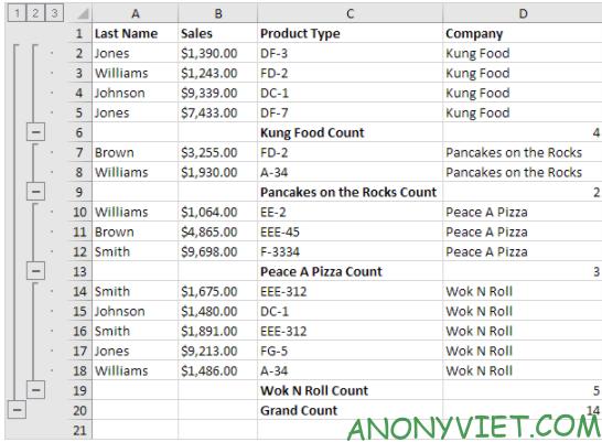 Bài 220: Outline Data trong Excel 36