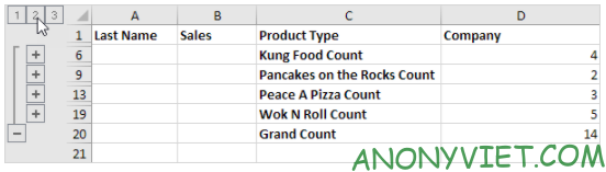 Bài 220: Outline Data trong Excel 37