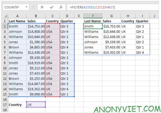 Bài 223: Hàm Filter trong Excel 28