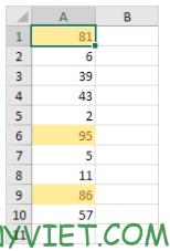 Bài 224: Quản lý Rules trong Excel