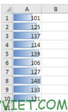Bài 225: Thanh Dữ Liệu trong Excel 33
