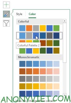 Bài 235: Biểu đồ tròn trong Excel 45