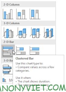 Bài 236: Biểu đồ cột trong Excel 23