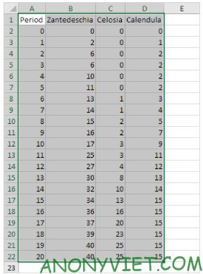 Bài 238: Biểu đồ phân tán trong Excel 37