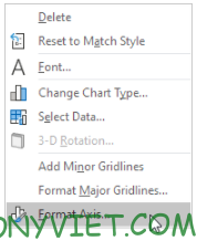 Bài 240: Axes trong Excel 43