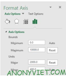 Bài 240: Axes trong Excel 47