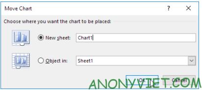Bài 241: Bảng biểu đồ trong Excel