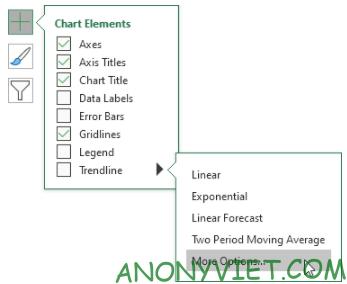 Bài 242:Đường xu hướng trong Excel