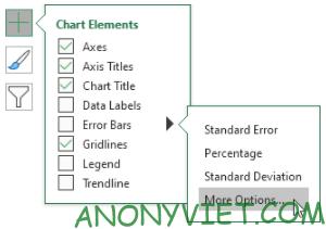 Bài 243: Thanh lỗi trong Excel