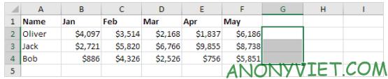 Bài 244: Đường gấp khúc trong Excel