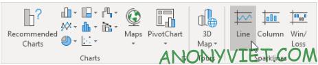 Bài 244: Đường gấp khúc trong Excel 52