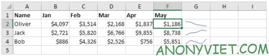 Bài 244: Đường gấp khúc trong Excel 55