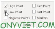 Bài 244: Đường gấp khúc trong Excel 56