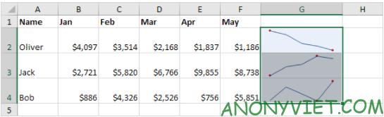 Bài 244: Đường gấp khúc trong Excel 57