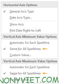 Bài 244: Đường gấp khúc trong Excel 63