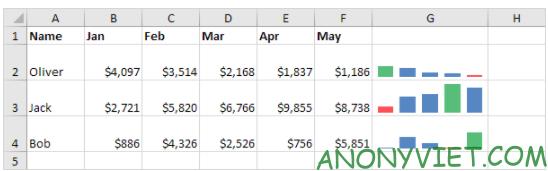Bài 244: Đường gấp khúc trong Excel 64