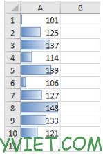 Bài 225: Thanh Dữ Liệu trong Excel 36