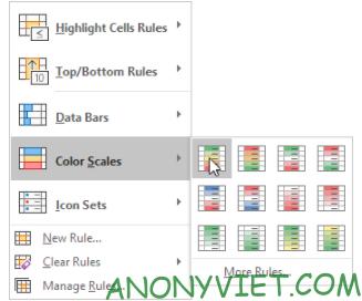 Bài 226: Color Scales trong Excel 28