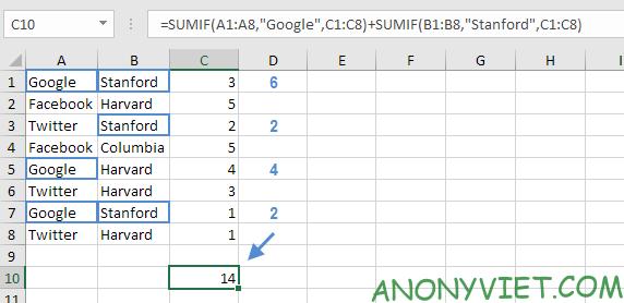 Bài 207: Cách sử dụng hàm SUMIF trong Excel 28